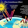 Informasi kali ini lebih lengkap dari topik global warming yang sudah saya tulis di web ini, karena banyak sekali pertanyaan […]